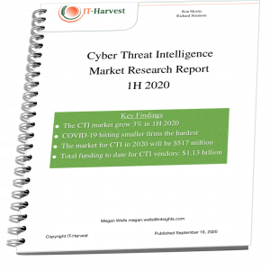 IT-Harvest Cyber Threat Intelligence Market Research Report 1H 2020